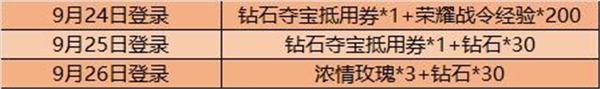 王者荣耀峡谷探秘版本更新了什么内容