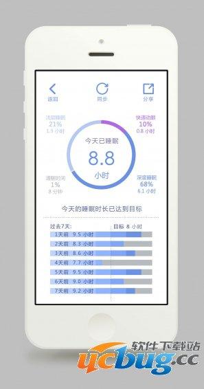 好体知app