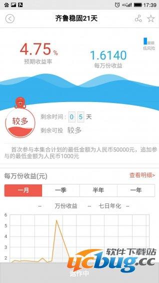 齐鲁资管app