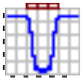 FilterLab(低通滤波器设计软件)v2.1.1官方免费版